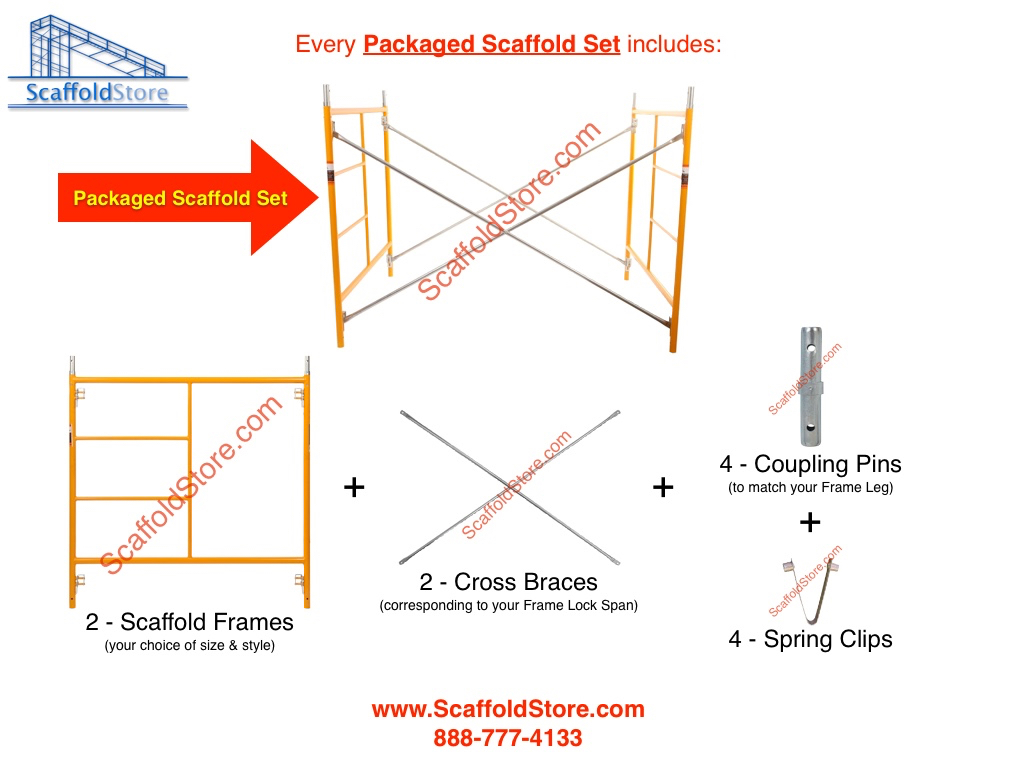 cbc3a2245cae Quantity Discounts: Looking for 200+ Packaged Scaffold Frame Sets, please  call for a Quantity Discount!