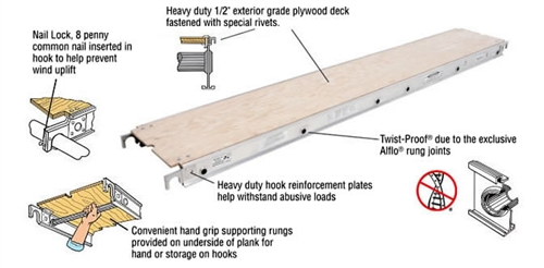 Osha Walk Boards : L quot w aluminum plywood deck scaffold